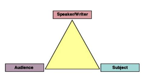summary essay examples employee